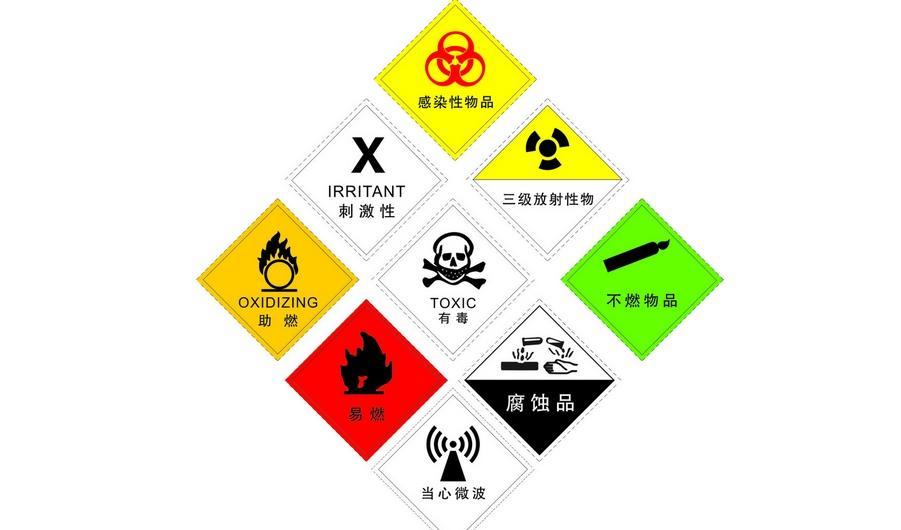 危险化学品