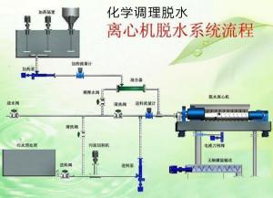 化学调理脱水-离心机污泥脱水系统流程