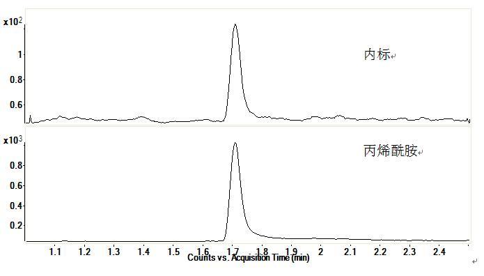 丙烯酰胺色谱图